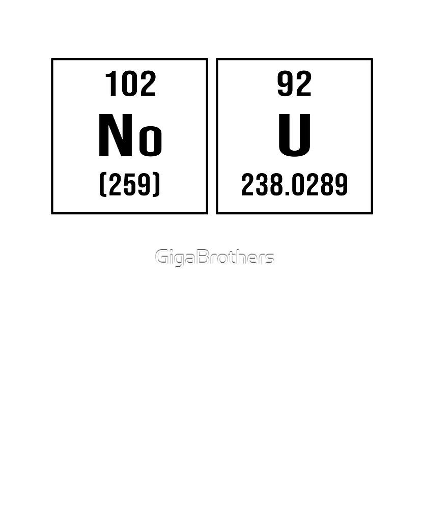 No u ur mom gay meme funny science periodic table t shirt by no u ur mom gay meme funny science periodic table t shirt urtaz Gallery