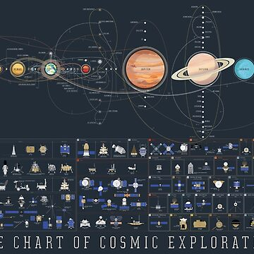 Cosmic exploration by Esculor