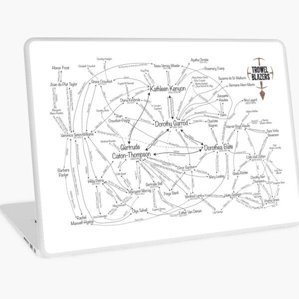 5th Birthday TrowelBlazers Network Design! Laptop Skin