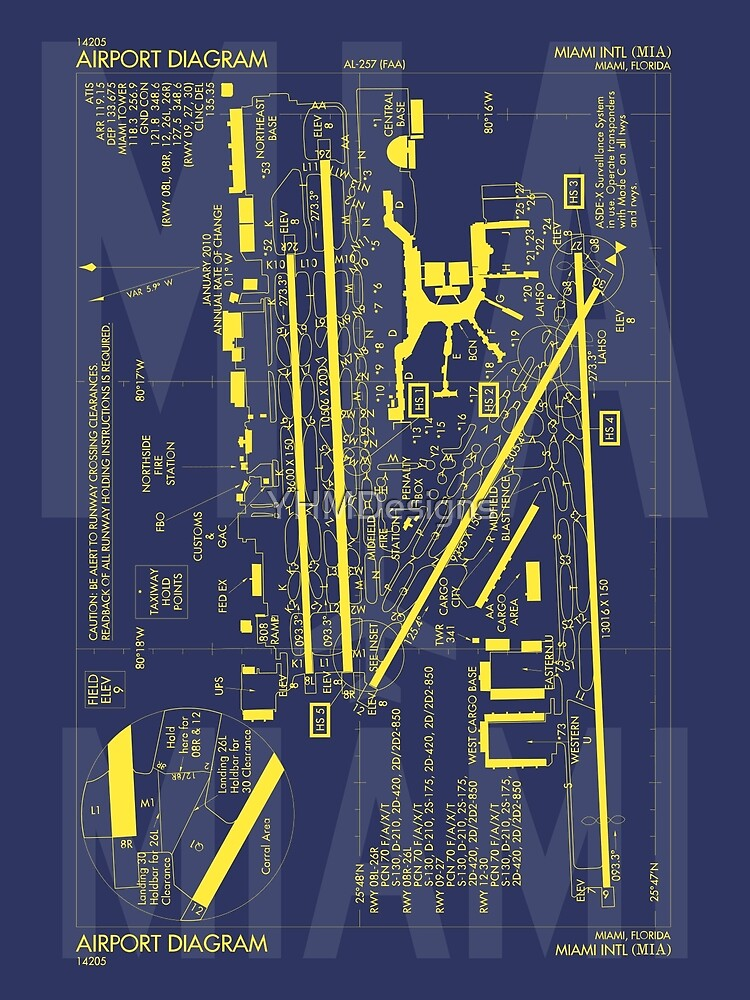 mia miami airport diagram | aviation art gift for airport buff, frequent  flyer, travel