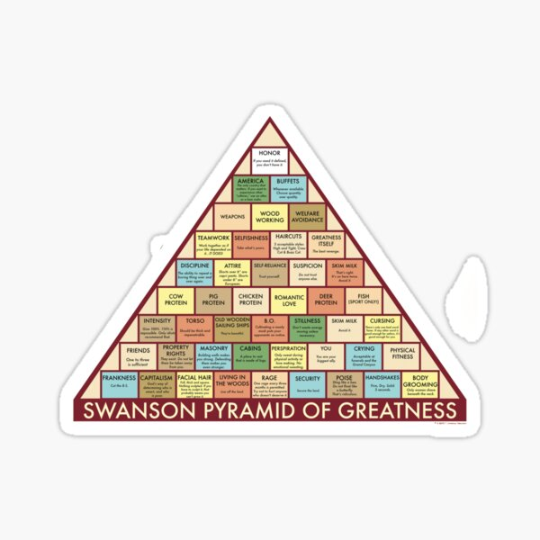 It is a photo of Ron Swanson Pyramid of Greatness Printable Version inside chris swanson