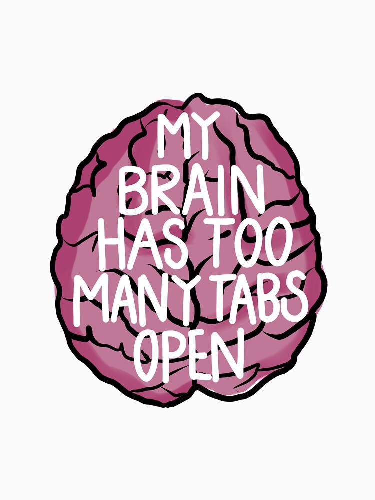 Brain Tabs by ienjoydogs