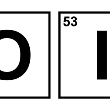 Noise. Periodic table of elements. by Prole