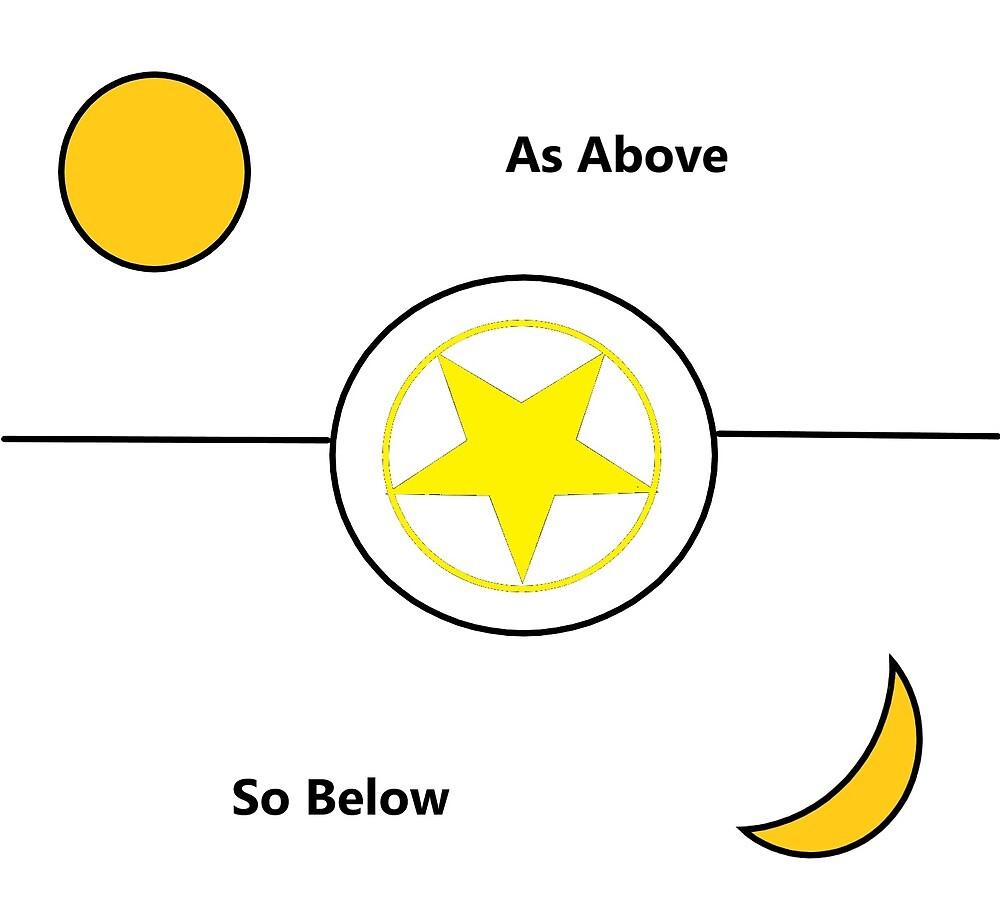 As above so below as within so without by Spirit-Guide