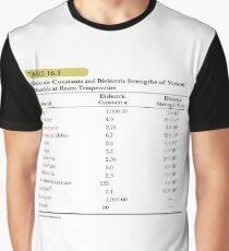 #physics #universalconstants #vacuum #speed #gravity #C #h #G #gravitationalconstant #gravitational #planckconstant #planck Graphic T-Shirt