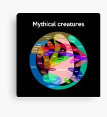 Epic Mythical Creatures Chart Canvas Print