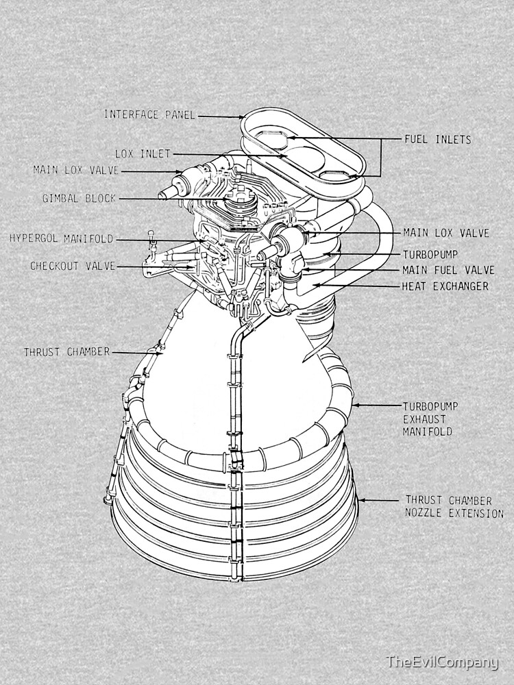 U0026quot Saturn Rocket Engine Diagram U0026quot  T