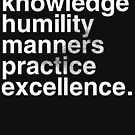 Knowledge Humility Manners Practice Excellence by MunirZamir