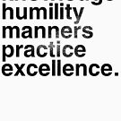 Knowledge humility manners practice excellence. by MunirZamir