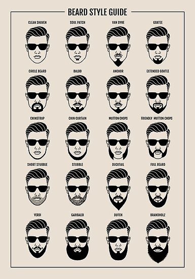 Awe Inspiring Beard Style Guide Posterquot Posters By Beakraus Redbubble Short Hairstyles For Black Women Fulllsitofus