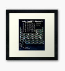 Periodic Table Of The Elements Vintage Chart Science Chemistry Teacher Student School Black Framed Print
