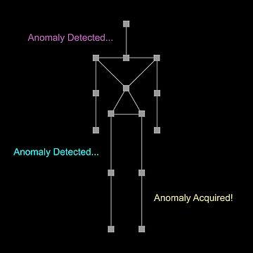 Anomalía detectada - GRIS de wadekording