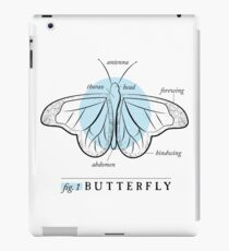 Fig. 1 Anatomy of a Butterfly iPad Case/Skin