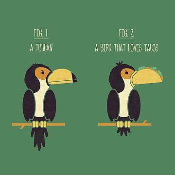 Know Your Birds I  by theodorezirinis