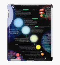 The lives of stars ⛔ HQ quality iPad Case/Skin