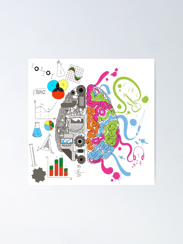 Alternate view of Analytical and creative brain Poster