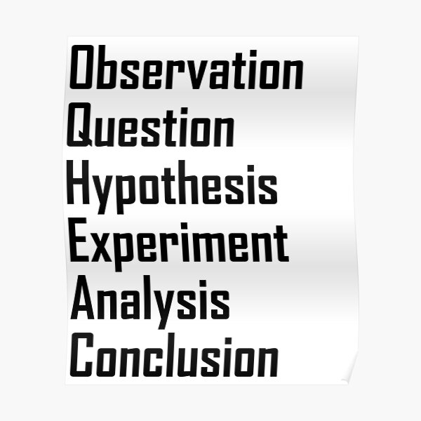 The Scientific Method- Science Scientist Experimental Method Poster