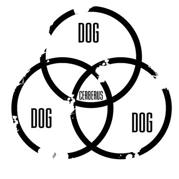 Dogs and Venn by dedpol