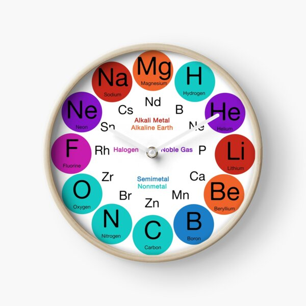Cycle of the Elements Clock