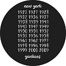 yankees ws titles by fallouthartley