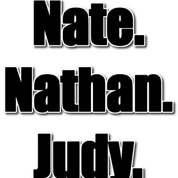 Indoor Jungen Nate Name von princessdiva702