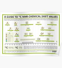 A Guide to Interpreting 13-C NMR Spectra Poster