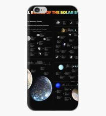 Small bodies of the Solar System — map ⛔ HQ quality iPhone Case