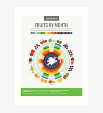 Cook Smarts' Fruits by the Month Guide (US) Art Print