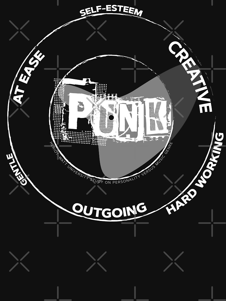 Punk genre and personality Diagram by inkDrop
