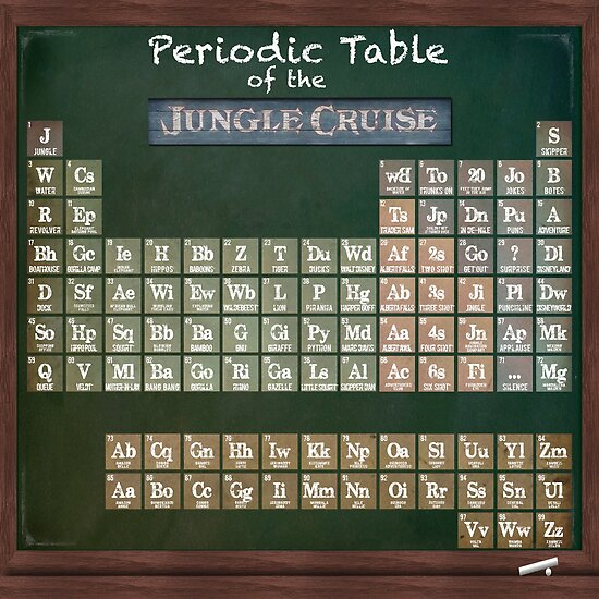 Periodic Table Of The Jungle Cruise Posters By Junglecrews Redbubble