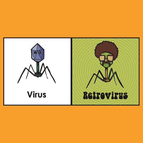 TShirtGifter presents: Retrovirus