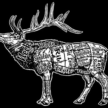 Butcher Chart: Elk by ZugArt