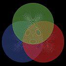 Concentric RGB by suranyami