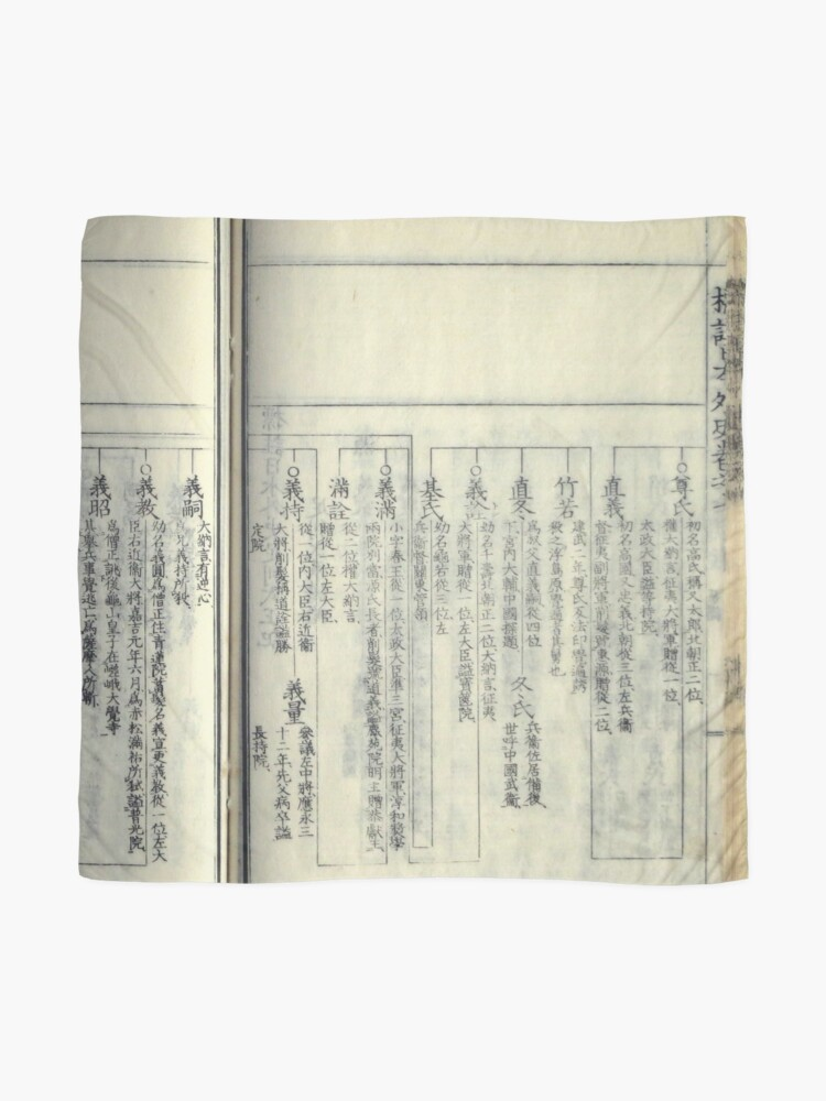 Alternate view of Japanese Book #4 Scarf