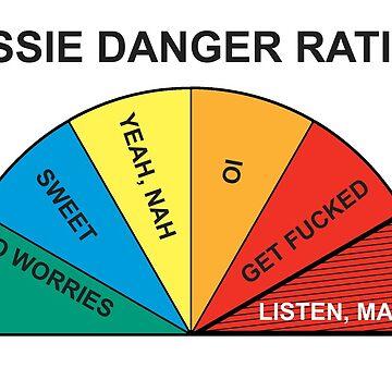 Australian Danger Rating by flashman