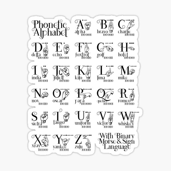 Military Phonetic Alphabet Stickers Redbubble