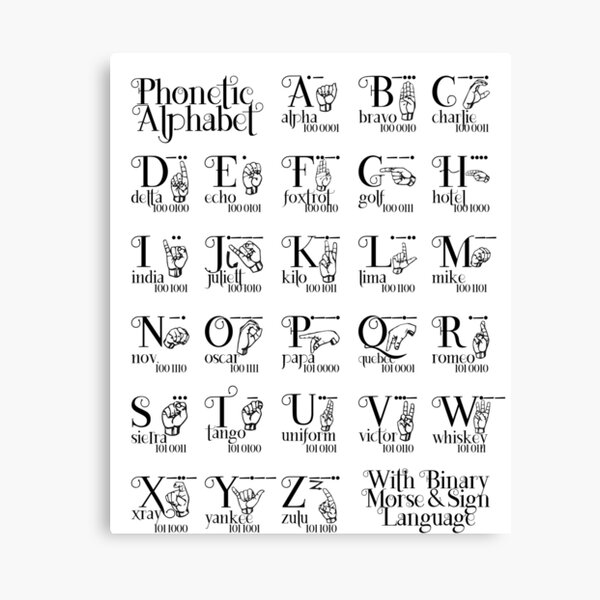 Phonetic Alphabet With Binary Morse Sign Language Canvas Print By Bourini Redbubble