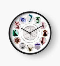 Reloj Holístico: una aceleración de extrañeza