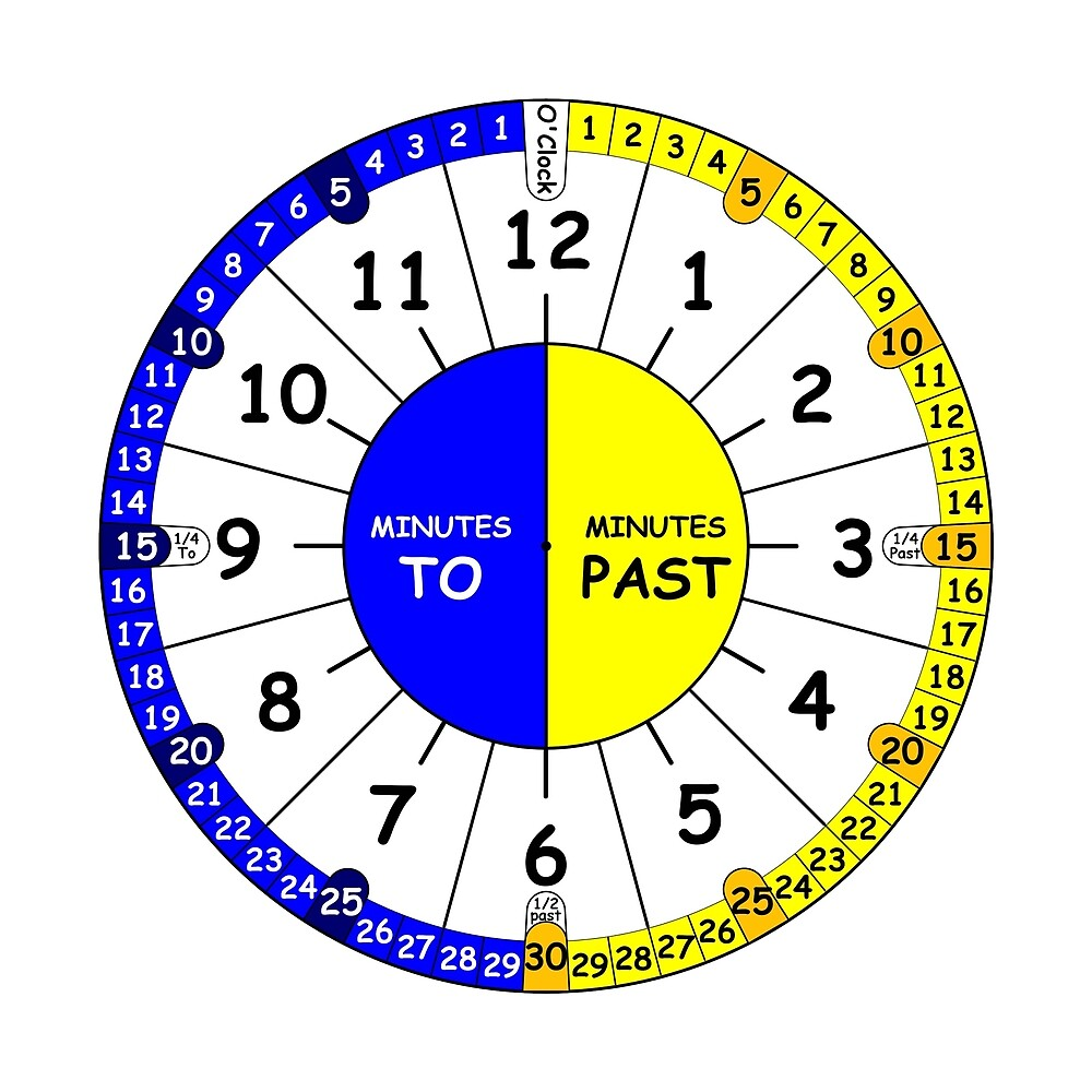 Clock for teaching the time V2 by Rupert Russell