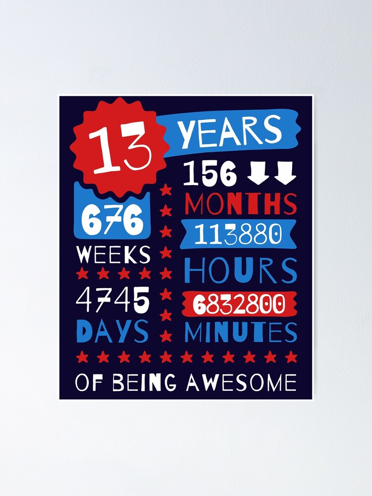 13 Years Of Being Awesome Splendid 13th Birthday Gift Ideas Poster By Memwear Redbubble