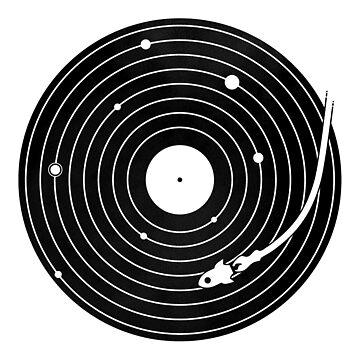 Musik-Explorer von spike00