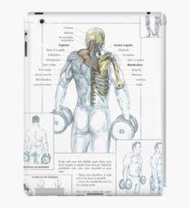 Dumbbell Shrug - Exercise Diagram iPad Case/Skin