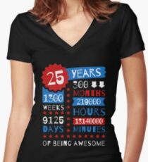 25 Years Of Being Awesome