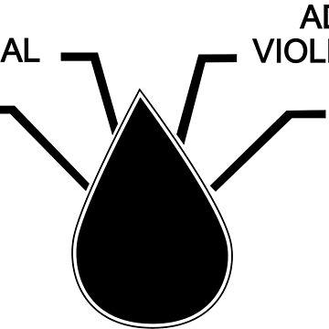 Add Violence by PsychoProjectTS