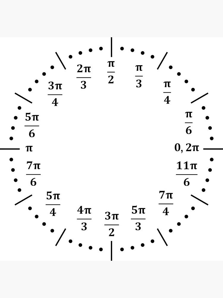 Unit Circle Clock by richterr