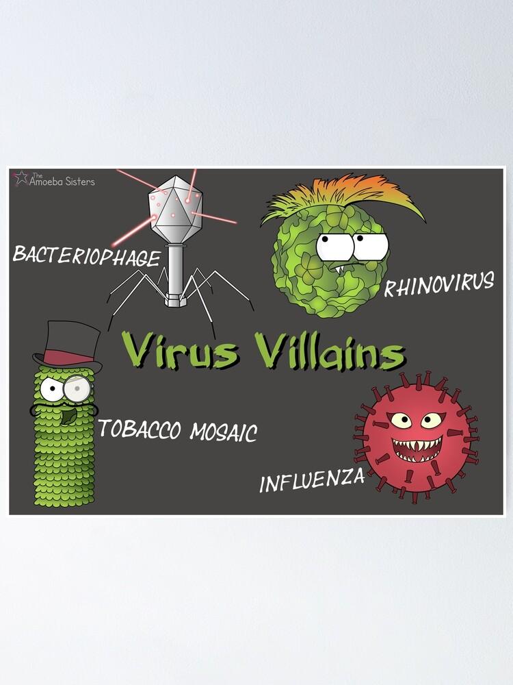 Alternate view of Tobacco Mosaic Virus Villain Poster