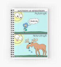 Autotroph vs Heterotroph Spiral Notebook