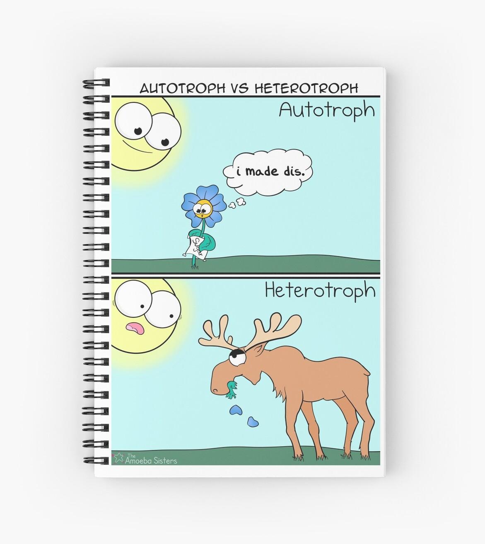 autotroph vs heterotroph spiral notebooks by amoebasisters redbubble
