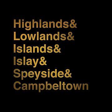 Whisky Region Ampersands by eldram