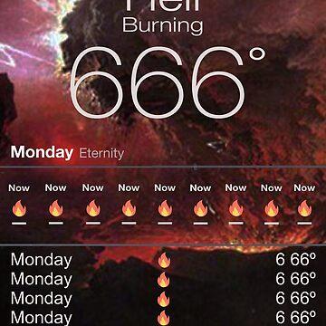 Forecast by Talibanez